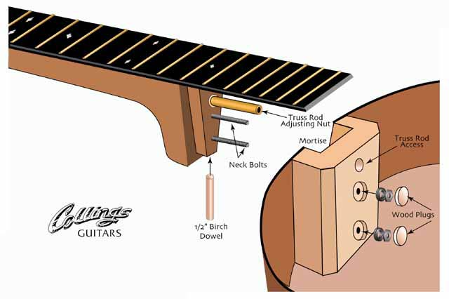 Collings Acoustic Guitars Faq